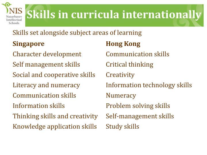 Skills in curricula internationally
