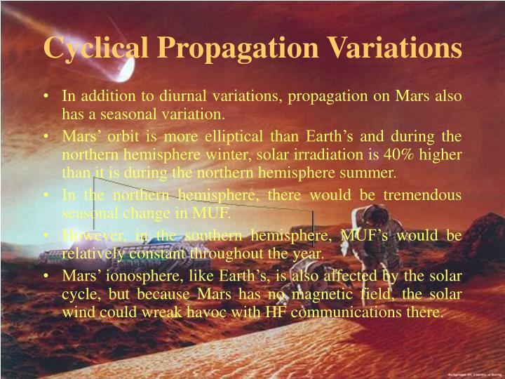 Cyclical Propagation Variations