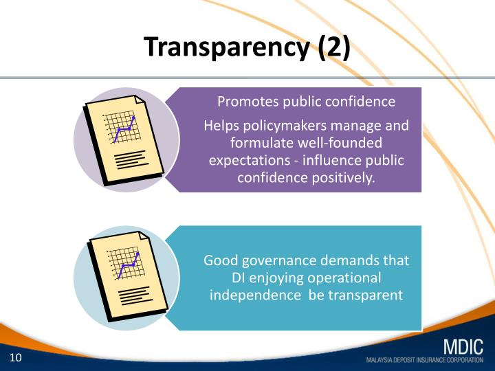Transparency (2)