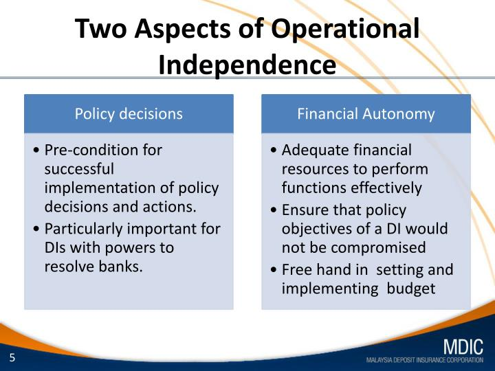 Two Aspects of Operational Independence