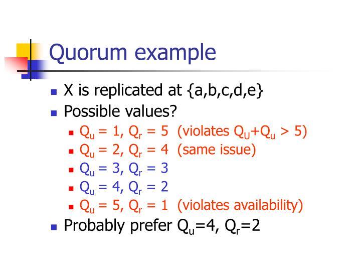 Quorum example