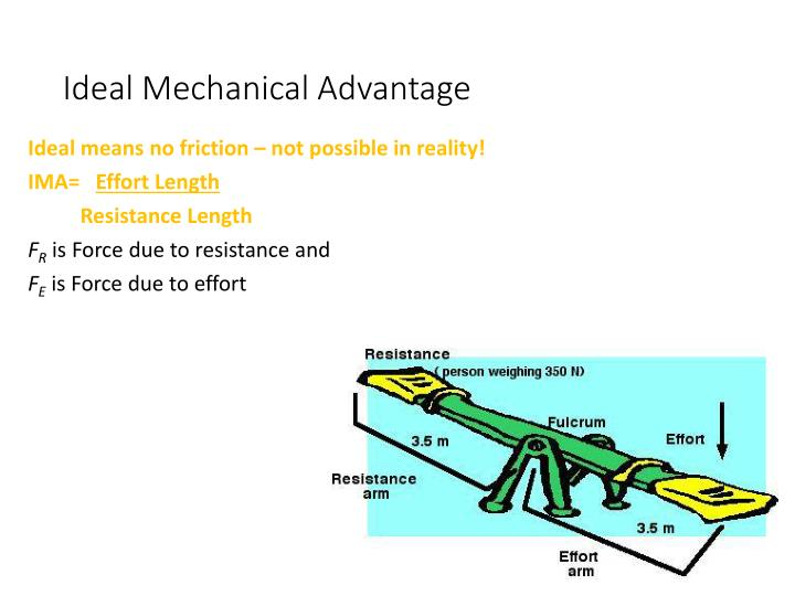 Ideal Mechanical Advantage