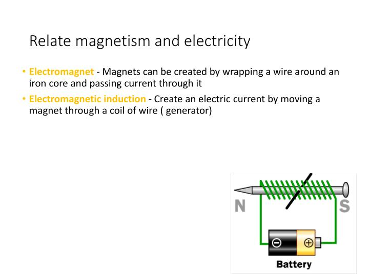 Relate magnetism and electricity