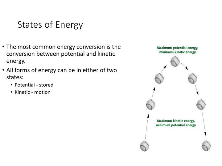 States of Energy