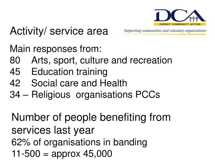 Activity/ service area