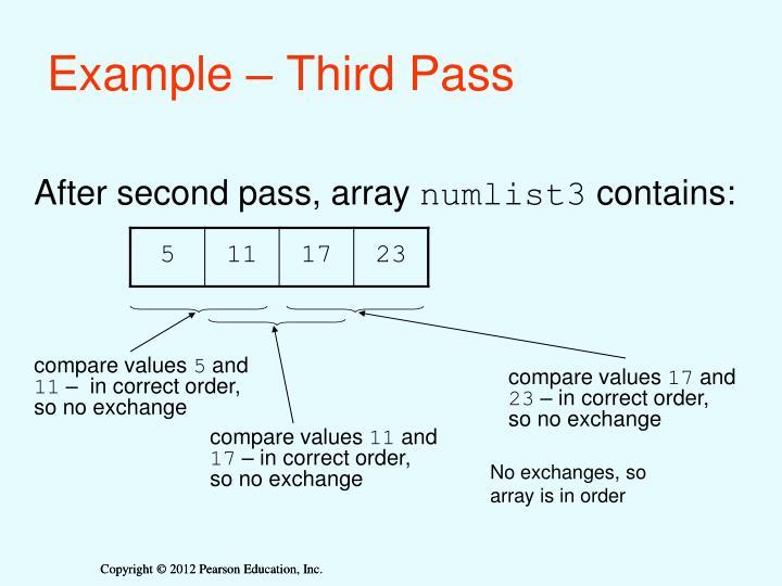 Example – Third Pass