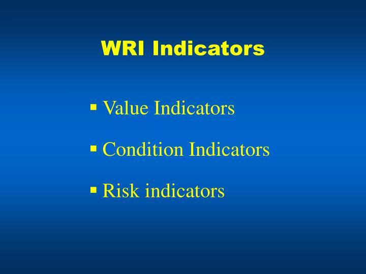 WRI Indicators