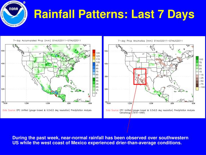 Rainfall Patterns: Last 7 Days