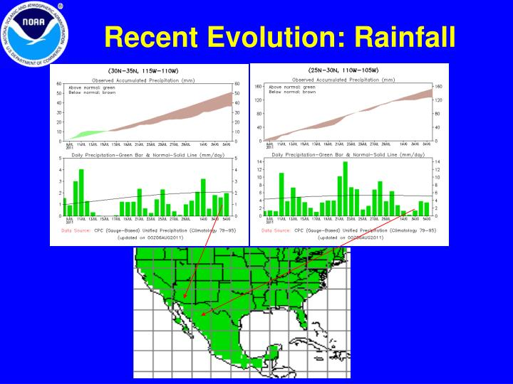Recent Evolution: Rainfall