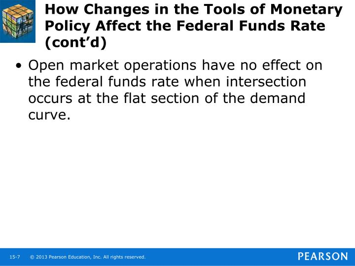 How Changes in the Tools of Monetary Policy Affect the Federal Funds Rate (cont'd)
