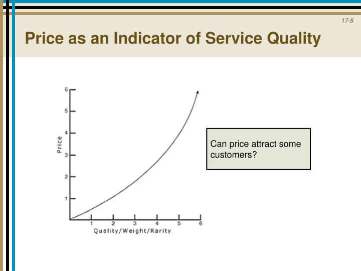 Price as an Indicator of Service Quality