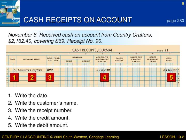 CASH RECEIPTS ON ACCOUNT