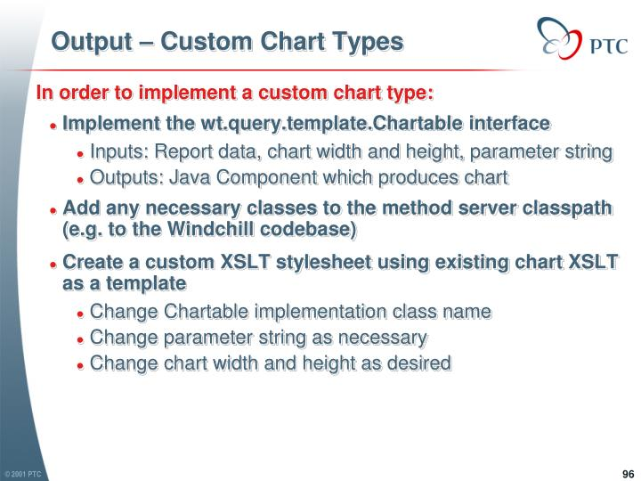 Output – Custom Chart Types