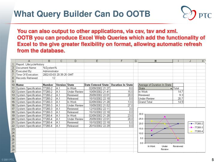 What Query Builder Can Do OOTB