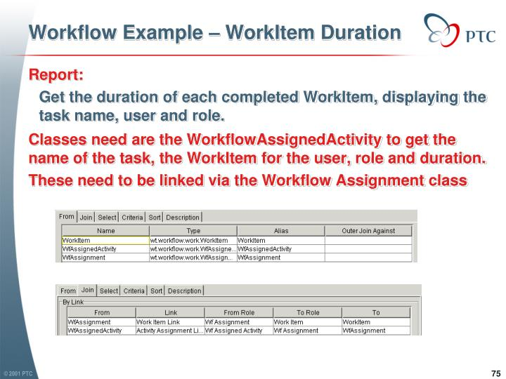 Workflow Example – WorkItem Duration