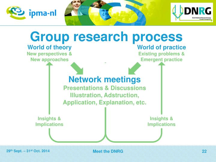 Group research process