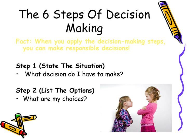 The 6 Steps Of Decision Making