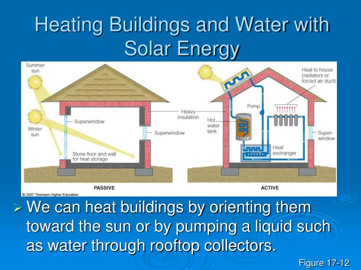 Heating Buildings and Water with Solar Energy