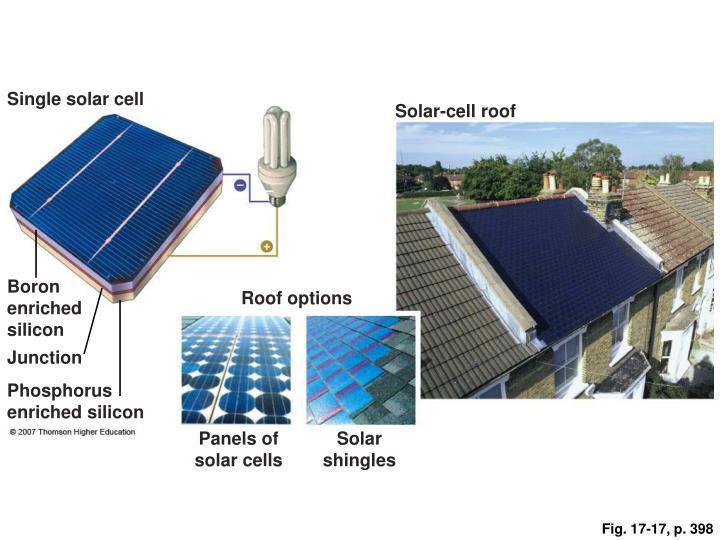 Single solar cell