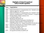 highlights of federal occupational safety health legislation
