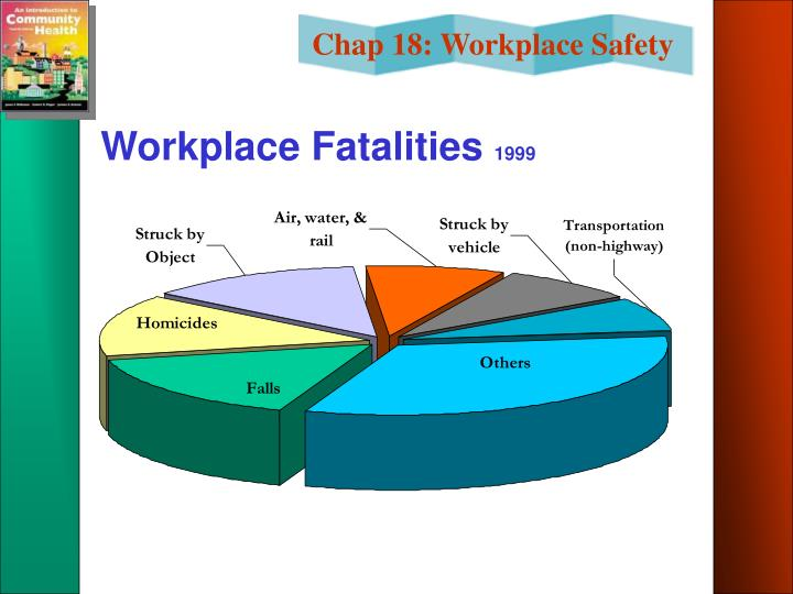 Workplace Fatalities