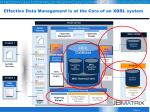 effective data management is at the core of an xbrl system