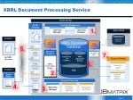 xbrl document processing service