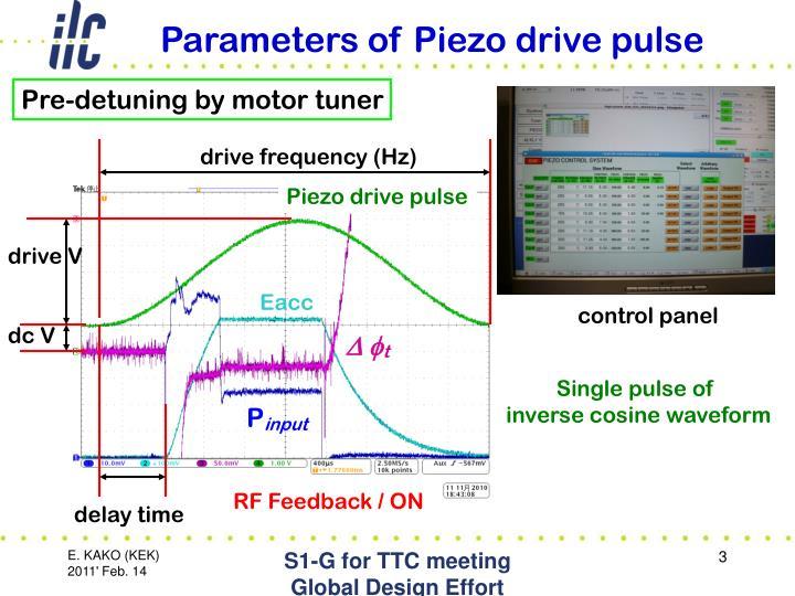 Parameters of Piezo drive pulse