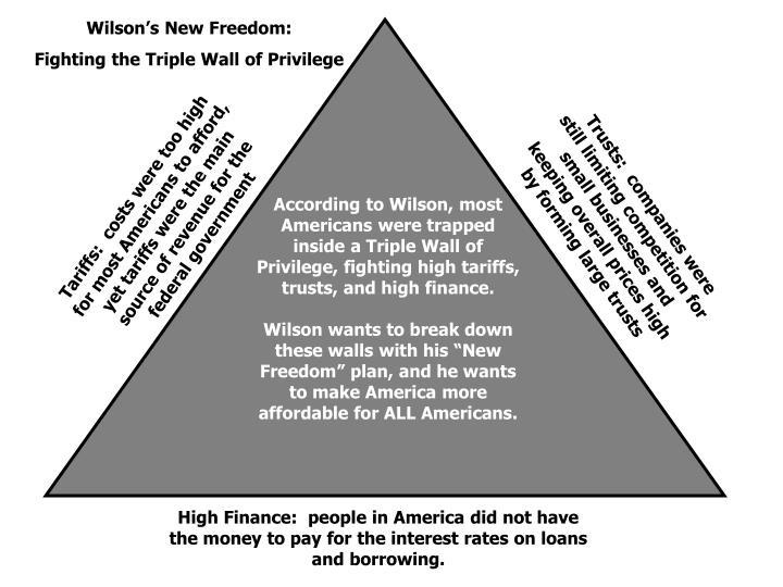 Wilson's New Freedom: