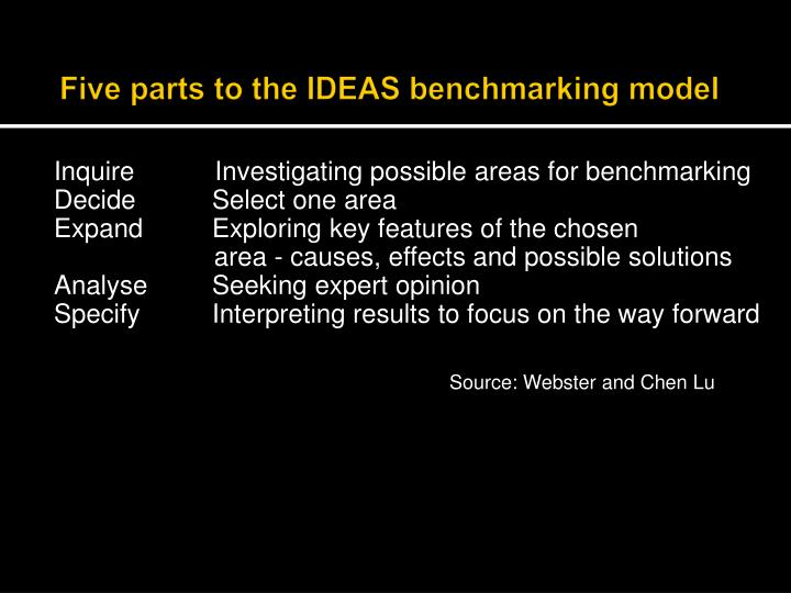 Five parts to the IDEAS benchmarking model