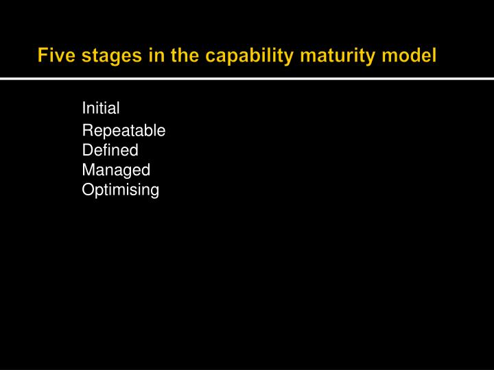 Five stages in the capability maturity model