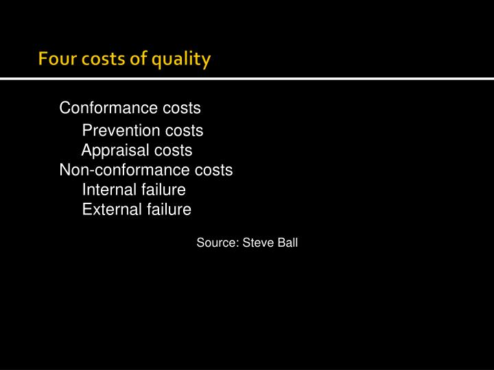 Four costs of quality
