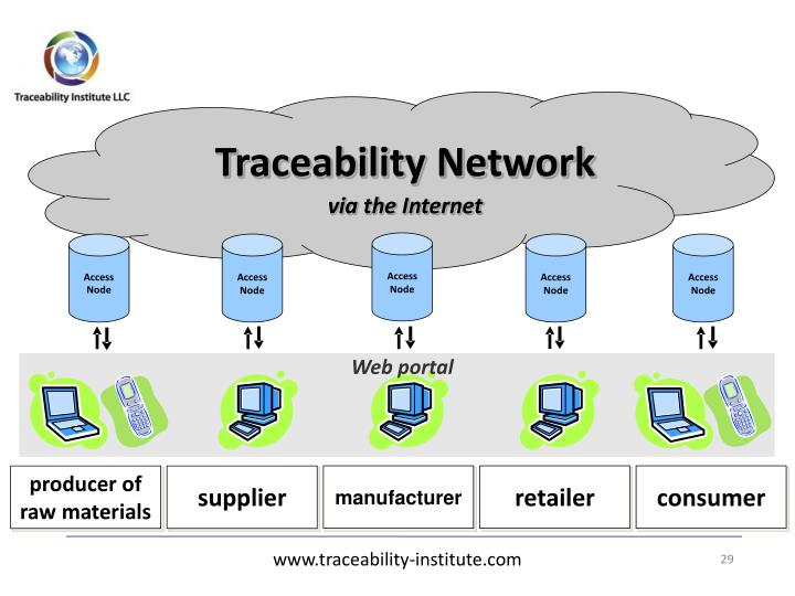Traceability Network
