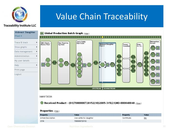 Value Chain Traceability