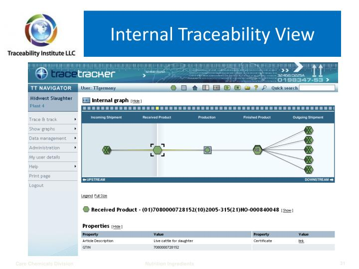 Internal Traceability View