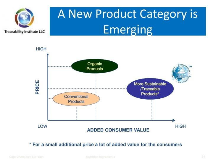 A New Product Category is Emerging