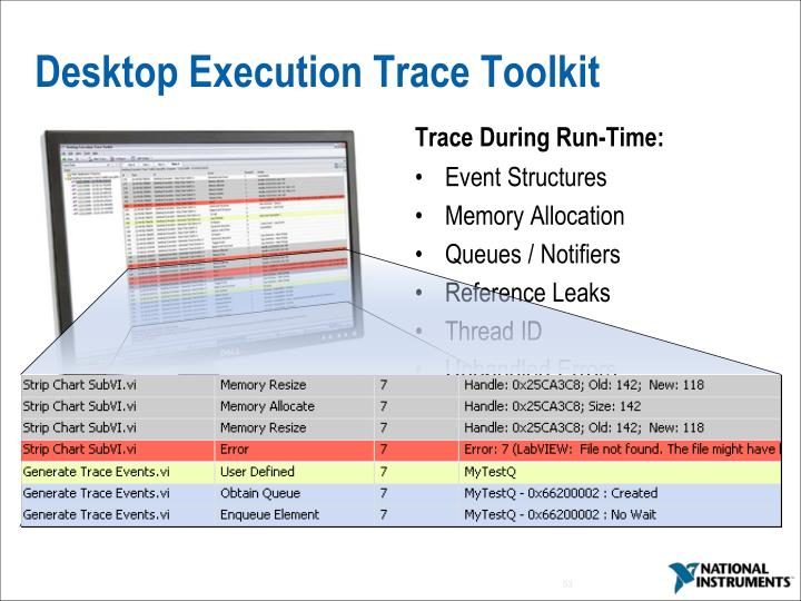 Desktop Execution Trace Toolkit