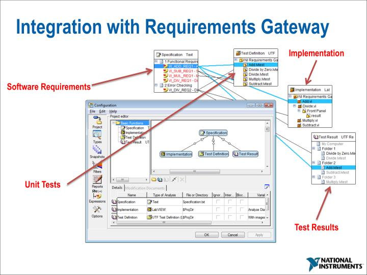 Integration with Requirements Gateway