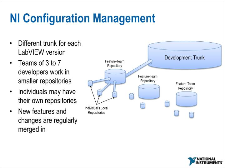 NI Configuration Management