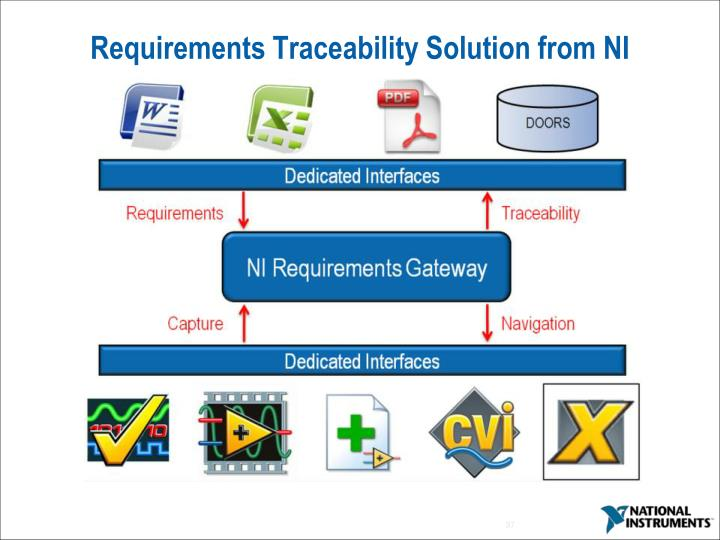 Requirements Traceability Solution from NI