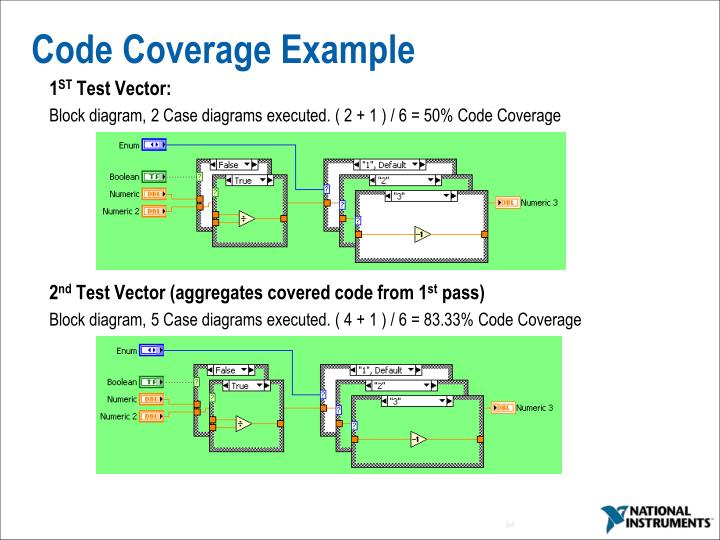 Code Coverage Example