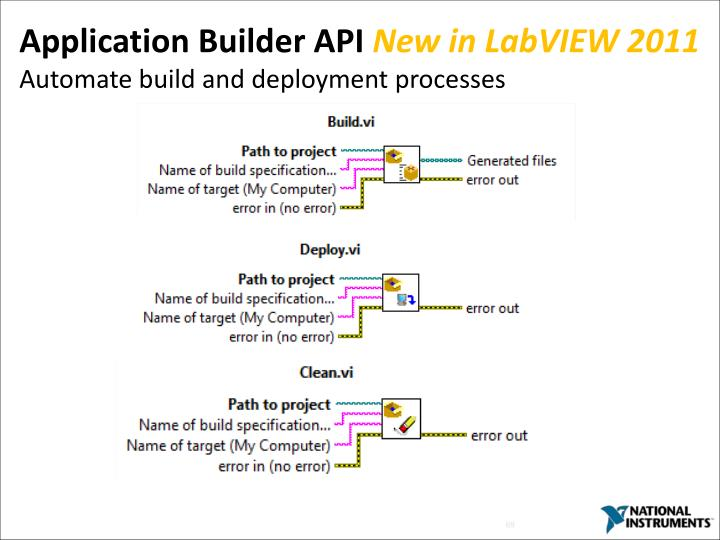 Application Builder API