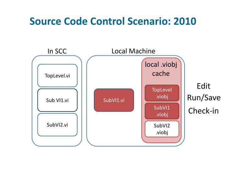 Source Code Control Scenario: 2010