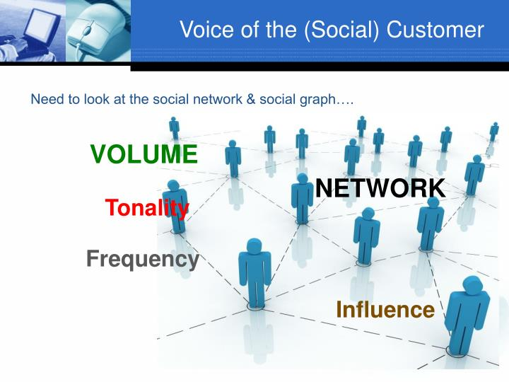 Voice of the (Social) Customer