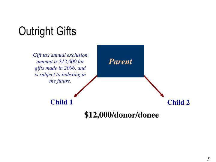 Outright Gifts