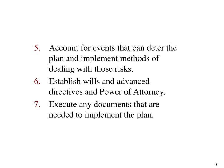 Account for events that can deter the plan and implement methods of dealing with those risks.