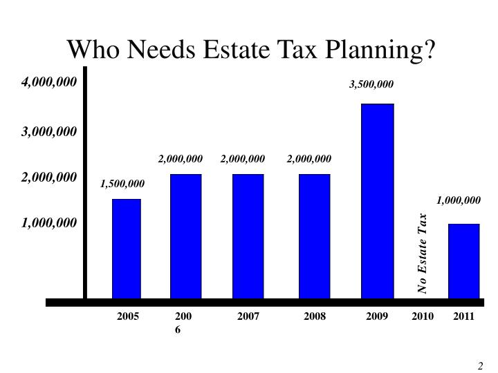 Who Needs Estate Tax Planning?