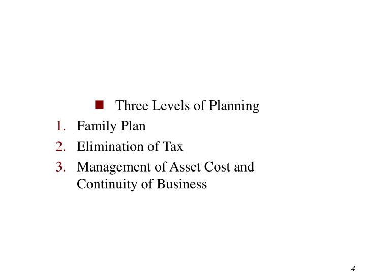 Three Levels of Planning