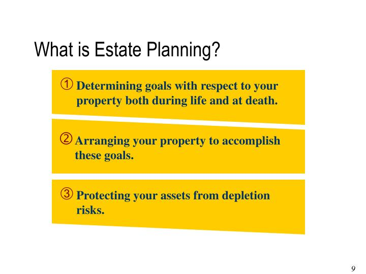 Determining goals with respect to your property both during life and at death.