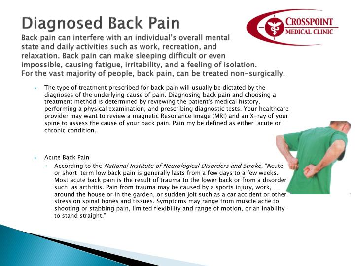 Diagnosed Back Pain
